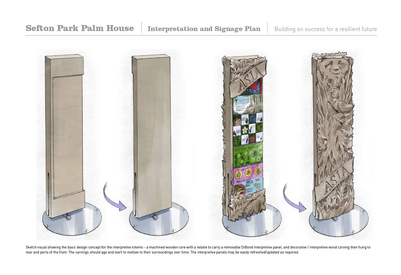 Sefton Park Palm House, Liverpool